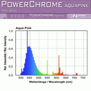 T5 AquaPink Powerchrome Bulbs (54 watt)